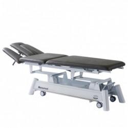 MANUMED OPTIMAL 5 partiesAuluga Services – Matériel Médical